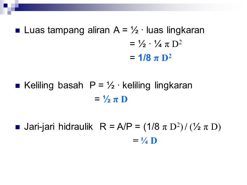 Luas tampang aliran A = ½ · luas lingkaran = ½ · ¼ π D 2 = 1/8 π D 2 Keliling basah P = ½ · keliling lingkaran = ½ π D Jari-jari hidraulik R = A/P = (1/8 π D 2 ) / ( ½ π D) = ¼ D