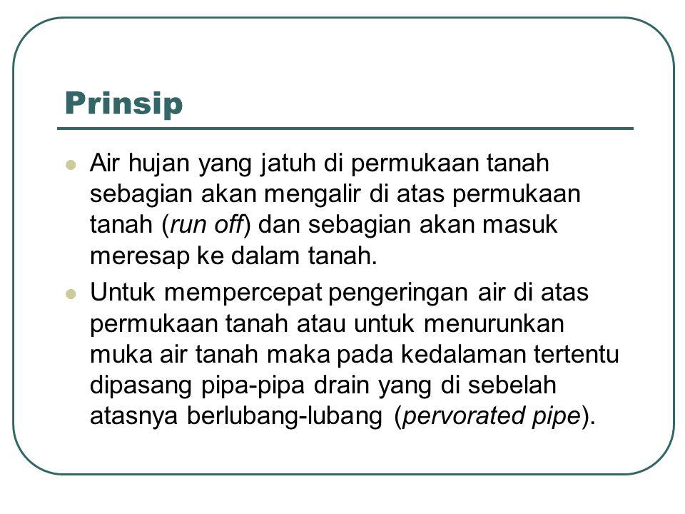Prinsip Air hujan yang jatuh di permukaan tanah sebagian akan mengalir di atas permukaan tanah (run off) dan sebagian akan masuk meresap ke dalam tanah.
