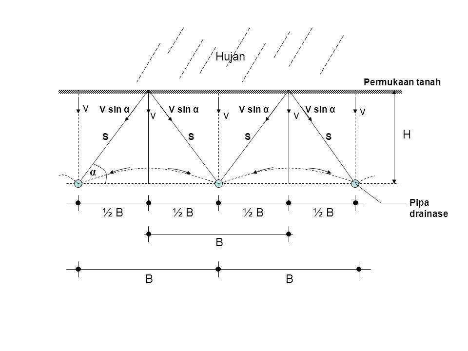 Hujan ½ B B BB v vvv v V sin α H Pipa drainase SSSS α Permukaan tanah