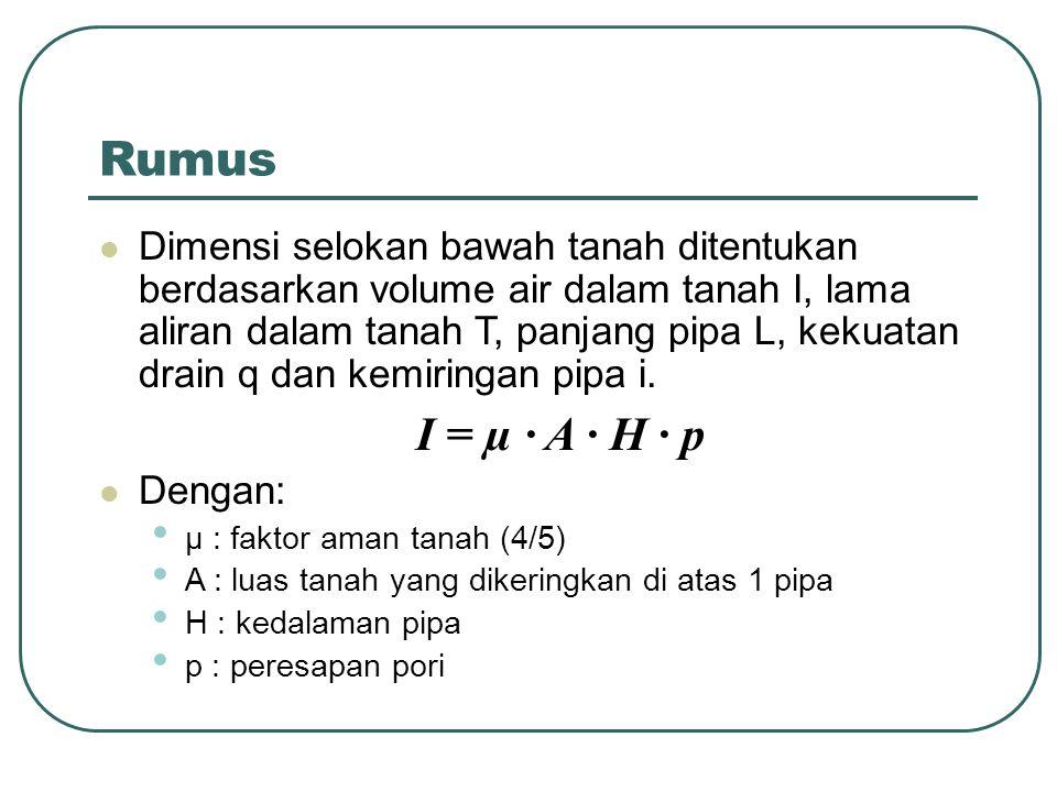Rumus Dimensi selokan bawah tanah ditentukan berdasarkan volume air dalam tanah I, lama aliran dalam tanah T, panjang pipa L, kekuatan drain q dan kemiringan pipa i.