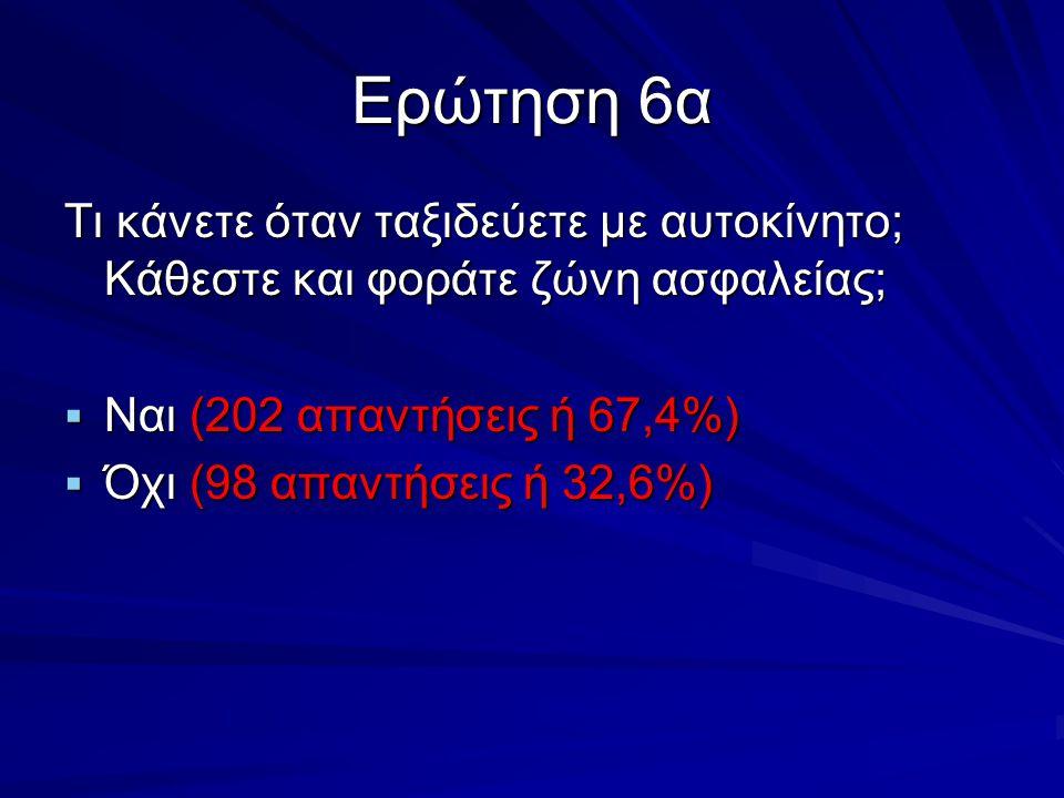 Ερώτηση 6α Τι κάνετε όταν ταξιδεύετε με αυτοκίνητο; Κάθεστε και φοράτε ζώνη ασφαλείας;  Ναι (202 απαντήσεις ή 67,4%)  Όχι (98 απαντήσεις ή 32,6%)
