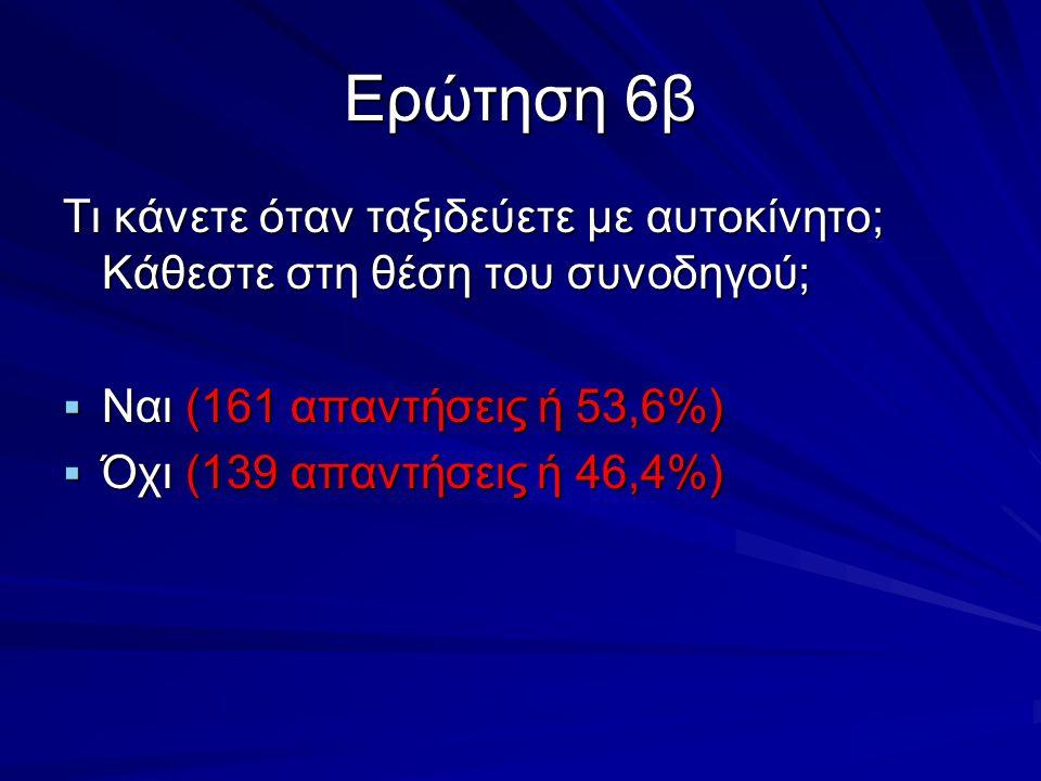 Ερώτηση 6β Τι κάνετε όταν ταξιδεύετε με αυτοκίνητο; Κάθεστε στη θέση του συνοδηγού;  Ναι (161 απαντήσεις ή 53,6%)  Όχι (139 απαντήσεις ή 46,4%)