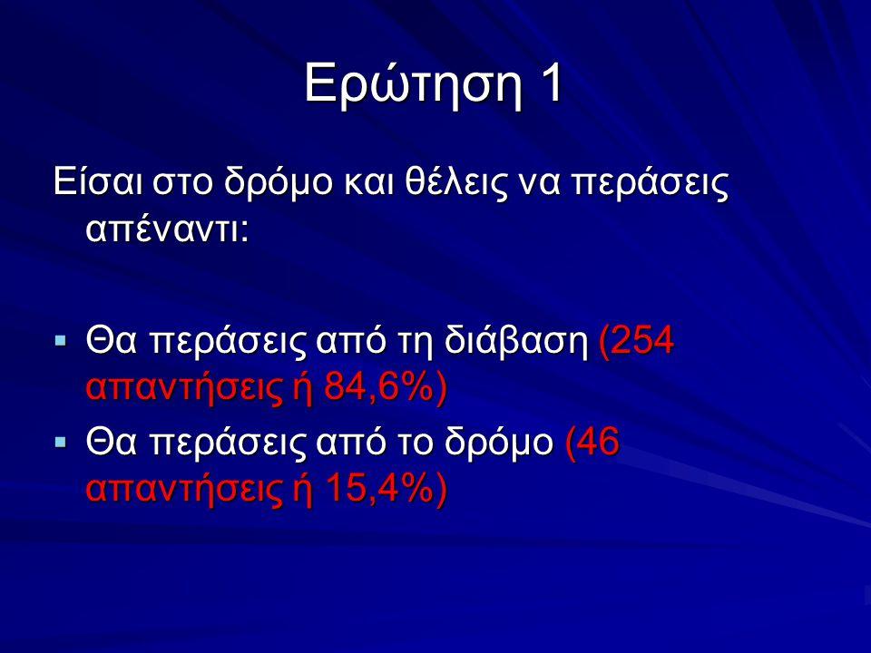 Ερώτηση 1 Είσαι στο δρόμο και θέλεις να περάσεις απέναντι:  Θα περάσεις από τη διάβαση (254 απαντήσεις ή 84,6%)  Θα περάσεις από το δρόμο (46 απαντή