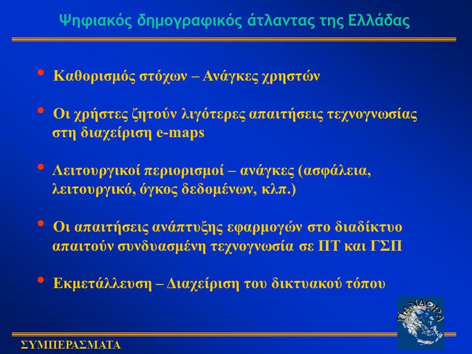 Ψηφιακός δημογραφικός άτλαντας της Ελλάδας ΣΥΜΠΕΡΑΣΜΑΤΑ Καθορισμός στόχων – Ανάγκες χρηστών Οι χρήστες ζητούν λιγότερες απαιτήσεις τεχνογνωσίας στη διαχείριση e-maps Λειτουργικοί περιορισμοί – ανάγκες (ασφάλεια, λειτουργικό, όγκος δεδομένων, κλπ.) Οι απαιτήσεις ανάπτυξης εφαρμογών στο διαδίκτυο απαιτούν συνδυασμένη τεχνογνωσία σε ΠΤ και ΓΣΠ Εκμετάλλευση – Διαχείριση του δικτυακού τόπου