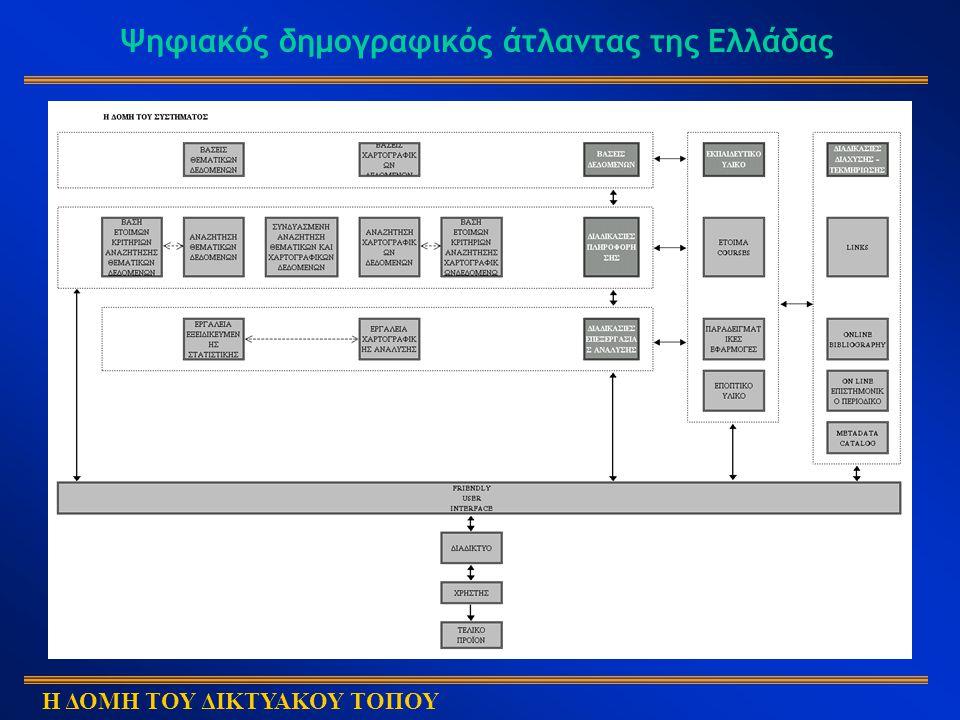 Ψηφιακός δημογραφικός άτλαντας της Ελλάδας Η ΔΟΜΗ ΤΟΥ ΔΙΚΤΥΑΚΟΥ ΤΟΠΟΥ