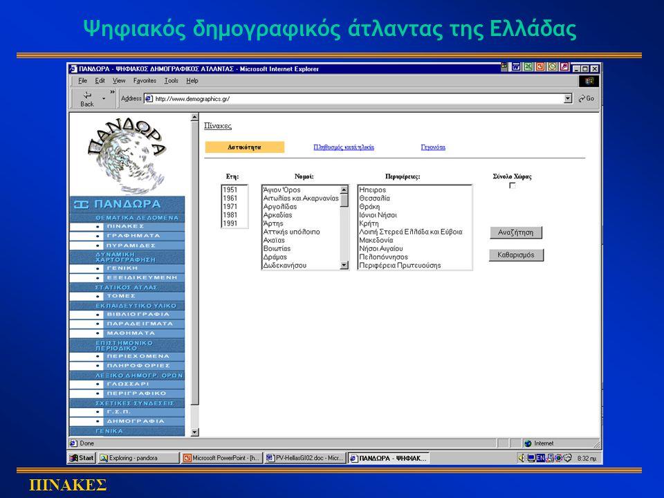 Ψηφιακός δημογραφικός άτλαντας της Ελλάδας ΠΙΝΑΚΕΣ