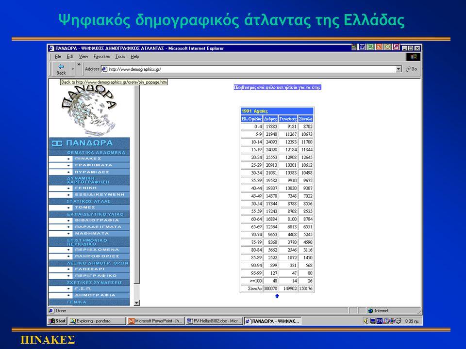Ψηφιακός δημογραφικός άτλαντας της Ελλάδας ΕΚΠΑΙΔΕΥΤΙΚΟ ΥΛΙΚΟ – ΕΠΙΛΕΓΜΕΝΑ ΠΑΡΑΔΕΙΓΜΑΤΑ