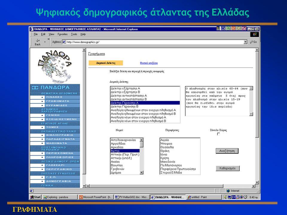 Ψηφιακός δημογραφικός άτλαντας της Ελλάδας ΠΥΡΑΜΙΔΕΣ ΗΛΙΚΙΩΝ