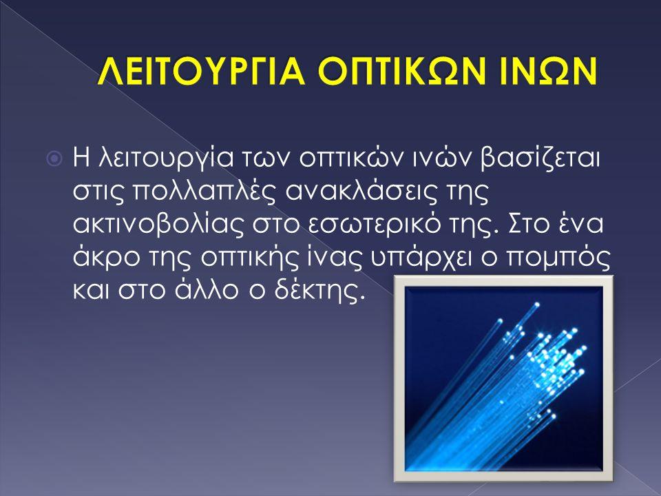  Η λειτουργία των οπτικών ινών βασίζεται στις πολλαπλές ανακλάσεις της ακτινοβολίας στο εσωτερικό της.