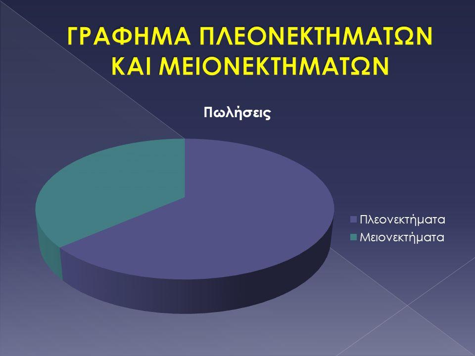  http://www.authorstream.com/Presentat ion/aminaidi-1297136-2/ http://www.authorstream.com/Presentat ion/aminaidi-1297136-2/  http://el.wikipedia.org/wiki/%CE%9F%CF %80%CF%84%CE%B9%CE%BA%CE%AE_% CE%AF%CE%BD%CE%B1 http://el.wikipedia.org/wiki/%CE%9F%CF %80%CF%84%CE%B9%CE%BA%CE%AE_% CE%AF%CE%BD%CE%B1  Βιβλίο χημείας Γ' γυμνασίου