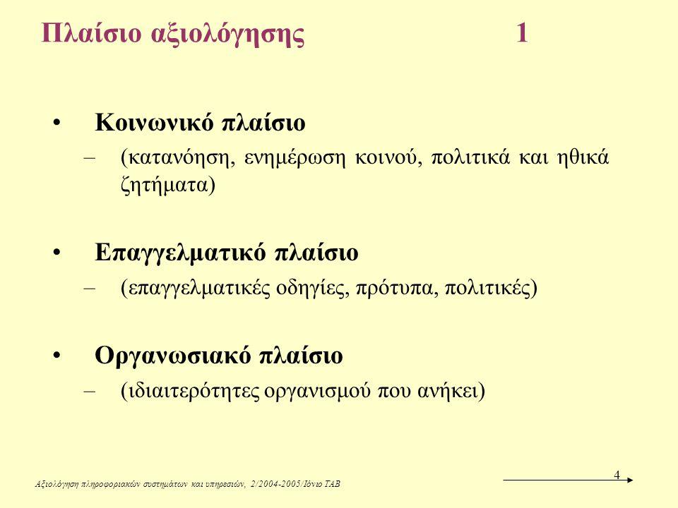 Αξιολόγηση πληροφοριακών συστημάτων και υπηρεσιών, 2/2004-2005/Ιόνιο ΤΑΒ 4 Πλαίσιο αξιολόγησης1 Κοινωνικό πλαίσιο –(κατανόηση, ενημέρωση κοινού, πολιτικά και ηθικά ζητήματα) Επαγγελματικό πλαίσιο –(επαγγελματικές οδηγίες, πρότυπα, πολιτικές) Οργανωσιακό πλαίσιο –(ιδιαιτερότητες οργανισμού που ανήκει)