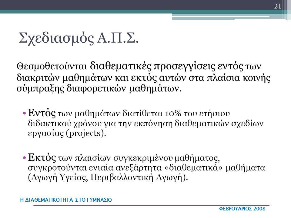 Η ΔΙΑΘΕΜΑΤΙΚΟΤΗΤΑ ΣΤΟ ΓΥΜΝΑΣΙΟ ΦΕΒΡΟΥΑΡΙΟΣ 2008 Σχεδιασμός Α.Π.Σ. Θεσμοθετούνται διαθεματικές προσεγγίσεις εντός των διακριτών μαθημάτων και εκτός αυτ