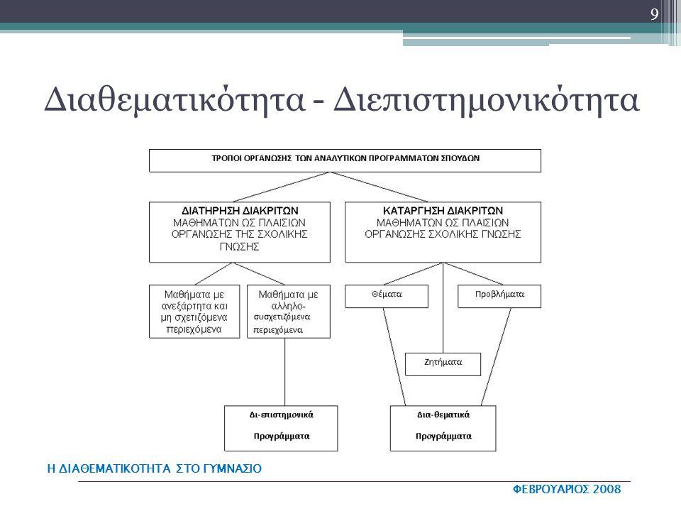 Η ΔΙΑΘΕΜΑΤΙΚΟΤΗΤΑ ΣΤΟ ΓΥΜΝΑΣΙΟ ΦΕΒΡΟΥΑΡΙΟΣ 2008 Διαθεματικότητα - Διεπιστημονικότητα 9