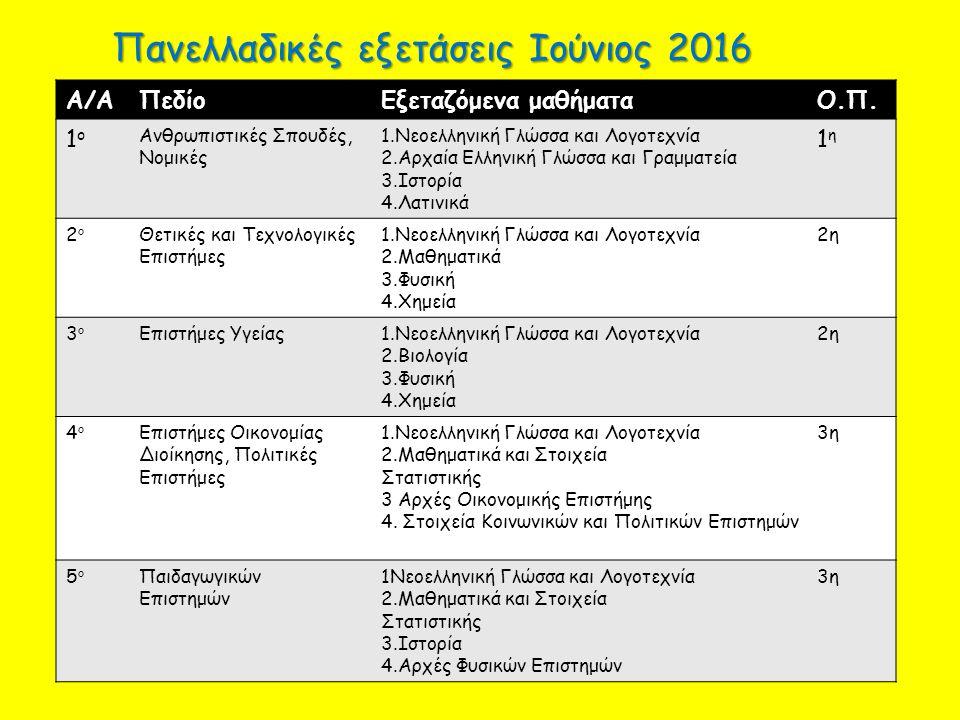 Πανελλαδικές εξετάσεις Ιούνιος 2016 Α/ΑΠεδίοΕξεταζόμενα μαθήματαΟ.Π. 1ο1ο Ανθρωπιστικές Σπουδές, Νομικές 1.Νεοελληνική Γλώσσα και Λογοτεχνία 2.Αρχαία