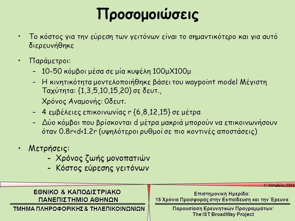 1 η Οκτωβρίου 2004 ΕΘΝΙΚΟ & ΚΑΠΟΔΙΣΤΡΙΑΚΟ ΠΑΝΕΠΙΣΤΗΜΙΟ ΑΘΗΝΩΝ ΤΜΗΜΑ ΠΛΗΡΟΦΟΡΙΚΗΣ & ΤΗΛΕΠΙΚΟΙΝΩΝΙΩΝ Επιστημονική Ημερίδα: 15 Χρόνια Προσφοράς στην Εκπαίδευση και την Έρευνα Παρουσίαση Ερευνητικών Προγραμμάτων: The IST BroadWay Project Το κόστος για την εύρεση των γειτόνων είναι το σημαντικότερο και για αυτό διερευνήθηκε Παράμετροι: –10-50 κόμβοι μέσα σε μία κυψέλη 100μX100μ –Η κινητικότητα μοντελοποιήθηκε βάσει του waypoint model Μέγιστη Ταχύτητα: {1,3,5,10,15,20} σε δευτ., Χρόνος Αναμονής: 0δευτ.