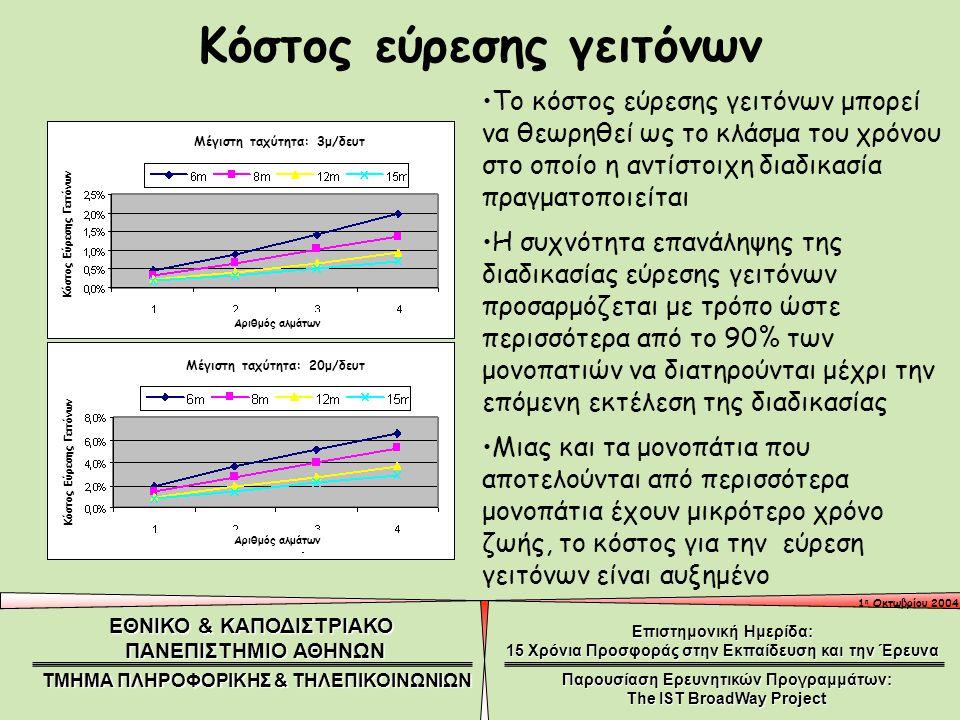 1 η Οκτωβρίου 2004 ΕΘΝΙΚΟ & ΚΑΠΟΔΙΣΤΡΙΑΚΟ ΠΑΝΕΠΙΣΤΗΜΙΟ ΑΘΗΝΩΝ ΤΜΗΜΑ ΠΛΗΡΟΦΟΡΙΚΗΣ & ΤΗΛΕΠΙΚΟΙΝΩΝΙΩΝ Επιστημονική Ημερίδα: 15 Χρόνια Προσφοράς στην Εκπαίδευση και την Έρευνα Παρουσίαση Ερευνητικών Προγραμμάτων: The IST BroadWay Project Το κόστος εύρεσης γειτόνων μπορεί να θεωρηθεί ως το κλάσμα του χρόνου στο οποίο η αντίστοιχη διαδικασία πραγματοποιείται Η συχνότητα επανάληψης της διαδικασίας εύρεσης γειτόνων προσαρμόζεται με τρόπο ώστε περισσότερα από το 90% των μονοπατιών να διατηρούνται μέχρι την επόμενη εκτέλεση της διαδικασίας Μιας και τα μονοπάτια που αποτελούνται από περισσότερα μονοπάτια έχουν μικρότερο χρόνο ζωής, το κόστος για την εύρεση γειτόνων είναι αυξημένο Μέγιστη ταχύτητα: 3μ/δευτ Μέγιστη ταχύτητα: 20μ/δευτ Αριθμός αλμάτων Κόστος Εύρεσης Γειτόνων Κόστος εύρεσης γειτόνων
