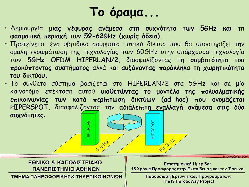 1 η Οκτωβρίου 2004 ΕΘΝΙΚΟ & ΚΑΠΟΔΙΣΤΡΙΑΚΟ ΠΑΝΕΠΙΣΤΗΜΙΟ ΑΘΗΝΩΝ ΤΜΗΜΑ ΠΛΗΡΟΦΟΡΙΚΗΣ & ΤΗΛΕΠΙΚΟΙΝΩΝΙΩΝ Επιστημονική Ημερίδα: 15 Χρόνια Προσφοράς στην Εκπαίδευση και την Έρευνα Παρουσίαση Ερευνητικών Προγραμμάτων: The IST BroadWay Project Ανεπαρκές εύρος ζώνης για περιοχές με υψηλή πυκνότητα χρηστών ή μεγάλες απαιτήσεις σε κίνηση δεδομένων.