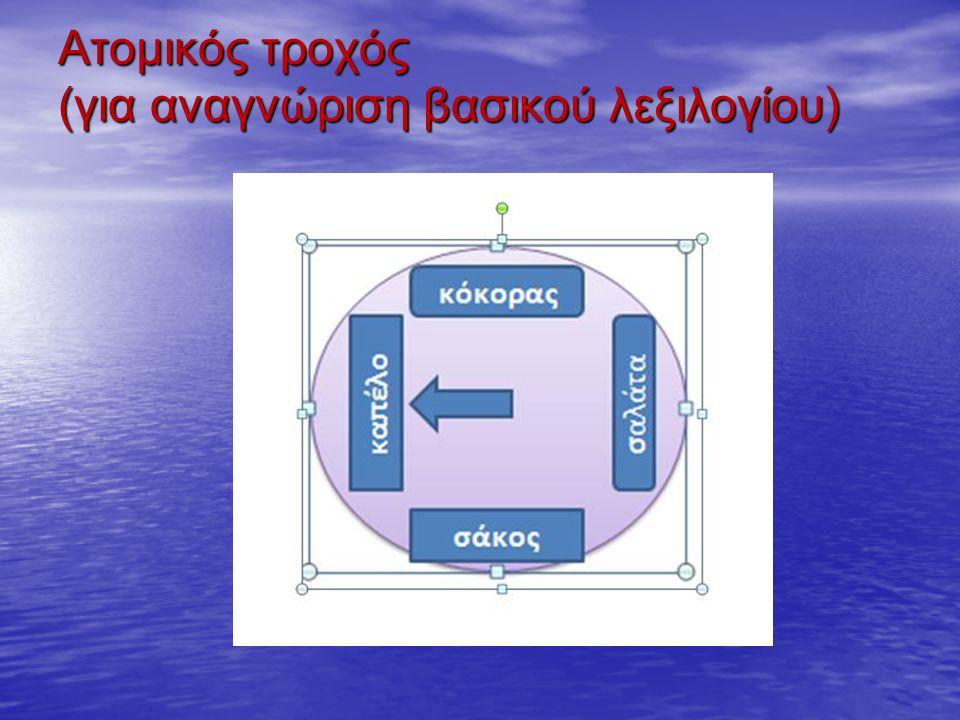 Ατομικός τροχός (για αναγνώριση βασικού λεξιλογίου)
