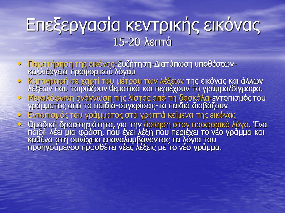 Επεξεργασία κεντρικού κειμένου 20-25 λεπτά Με τη βοήθεια του τίτλου του κειμένου περνάμε από την εικόνα στο κείμενο Με τη βοήθεια του τίτλου του κειμένου περνάμε από την εικόνα στο κείμενο Μεγαλόφωνη ανάγνωση δείχνοντας με το δάχτυλο (2-3 φορές) Μεγαλόφωνη ανάγνωση δείχνοντας με το δάχτυλο (2-3 φορές) Ανάγνωση εν χορώ όλων των παιδιών Ανάγνωση εν χορώ όλων των παιδιών Εντοπισμός των λέξεων που αρχίζουν ή περιέχουν το γράμμα από τα παιδιά.