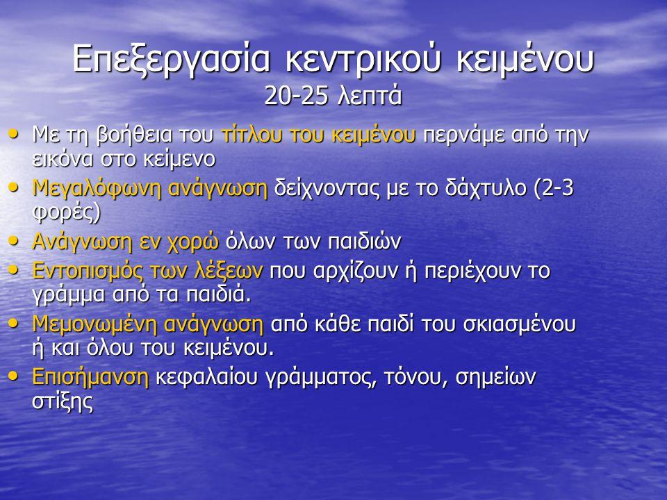 Συνοδευτικά κείμενα 10 λεπτά Συμπλήρωση της άσκησης στη δεξιά σελίδα (συμπλήρωση γράμματος, κύκλωση) Συμπλήρωση της άσκησης στη δεξιά σελίδα (συμπλήρωση γράμματος, κύκλωση) Εξάσκηση στη φορά του γράμματος στο Τ.Ε Εξάσκηση στη φορά του γράμματος στο Τ.Ε Ανάγνωση 2-3 φορές της ρίμας-επανάληψη από τα παιδιά-Εντοπισμός του νέου γράμματος Ανάγνωση 2-3 φορές της ρίμας-επανάληψη από τα παιδιά-Εντοπισμός του νέου γράμματος Συμπλήρωση της αρχικής λίστας με καινούριες λέξεις από τη ρίμα οι οποίες αρχίζουν, περιέχουν ή τελειώνουν με το νέο γράμμα.