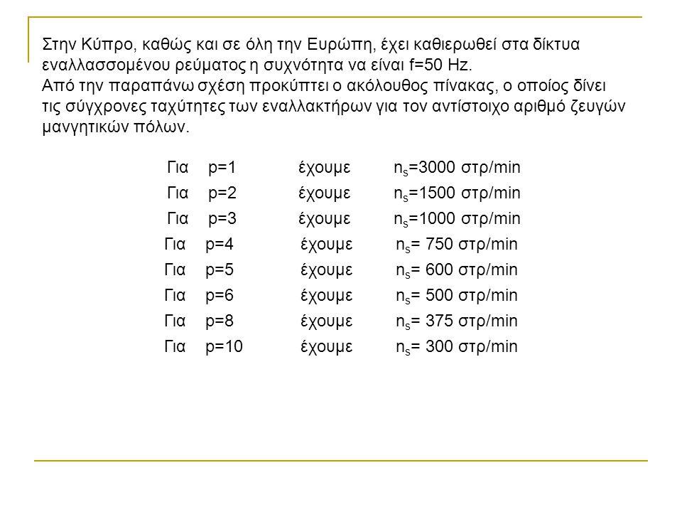Στην Κύπρο, καθώς και σε όλη την Ευρώπη, έχει καθιερωθεί στα δίκτυα εναλλασσομένου ρεύματος η συχνότητα να είναι f=50 Hz.