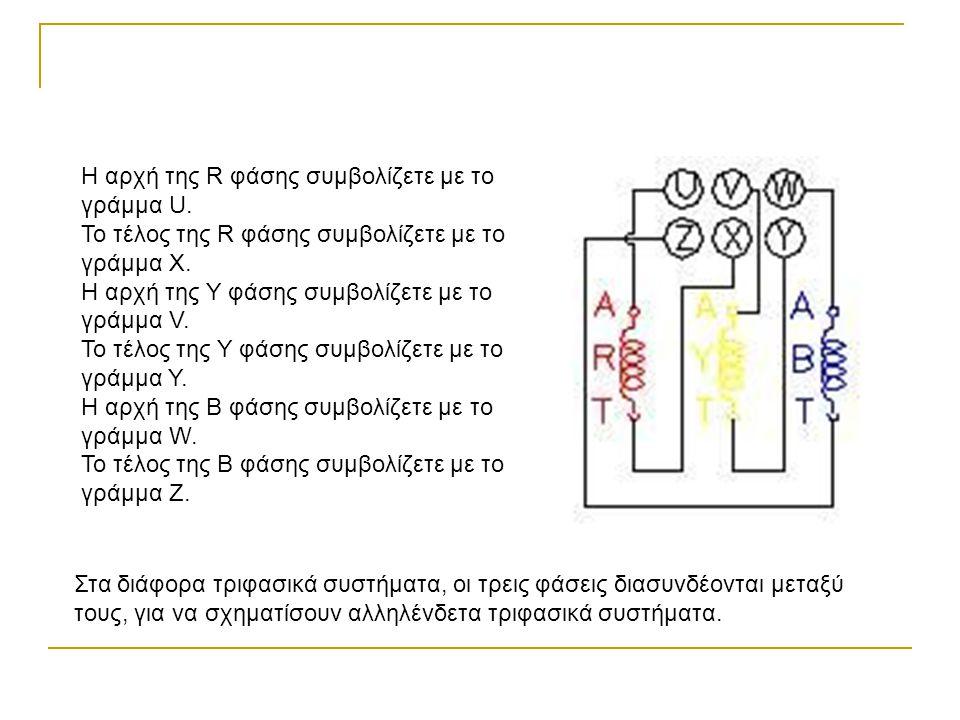 Η αρχή της R φάσης συμβολίζετε με το γράμμα U.Το τέλος της R φάσης συμβολίζετε με το γράμμα X.