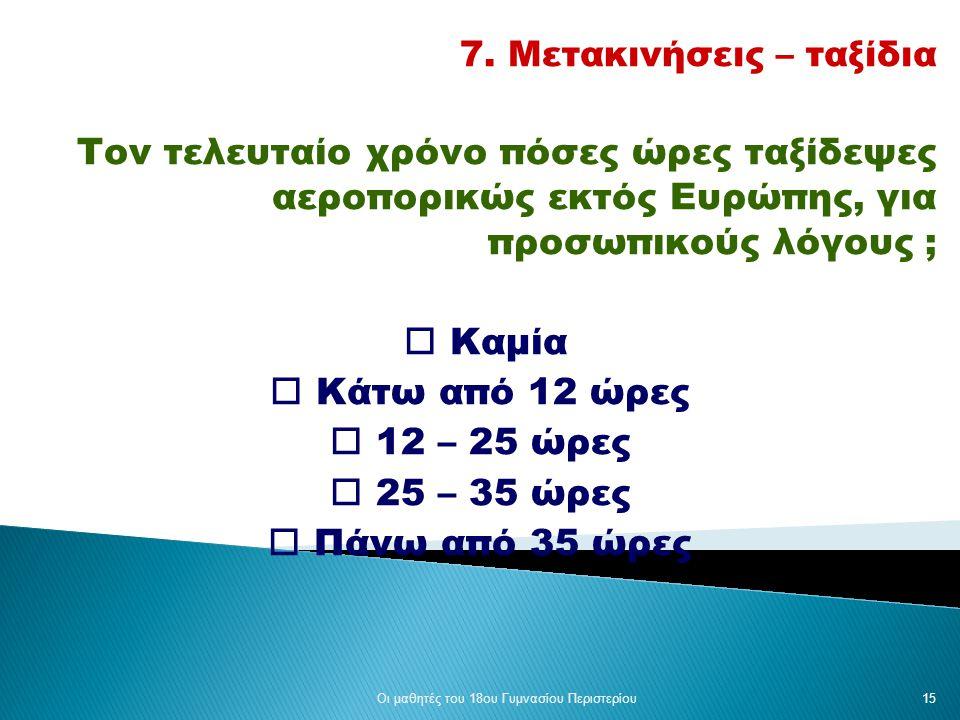 7. Μετακινήσεις – ταξίδια Τον τελευταίο χρόνο πόσες ώρες ταξίδεψες αεροπορικώς εκτός Ευρώπης, για προσωπικούς λόγους ;  Καμία  Κάτω από 12 ώρες  12