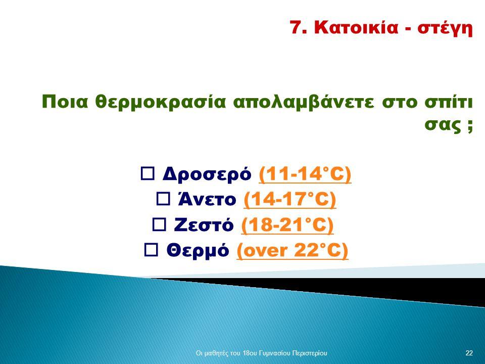 7. Κατοικία - στέγη Ποια θερμοκρασία απολαμβάνετε στο σπίτι σας ;  Δροσερό (11-14°C)(11-14°C)  Άνετο (14-17°C)(14-17°C)  Ζεστό (18-21°C)(18-21°C) 