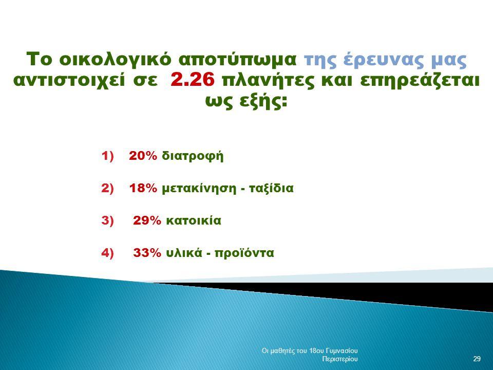 Το οικολογικό αποτύπωμα της έρευνας μας αντιστοιχεί σε 2.26 πλανήτες και επηρεάζεται ως εξής: 1)20% διατροφή 2)18% μετακίνηση - ταξίδια 3) 29% κατοικία 4) 33% υλικά - προϊόντα Οι μαθητές του 18ου Γυμνασίου Περιστερίου 29