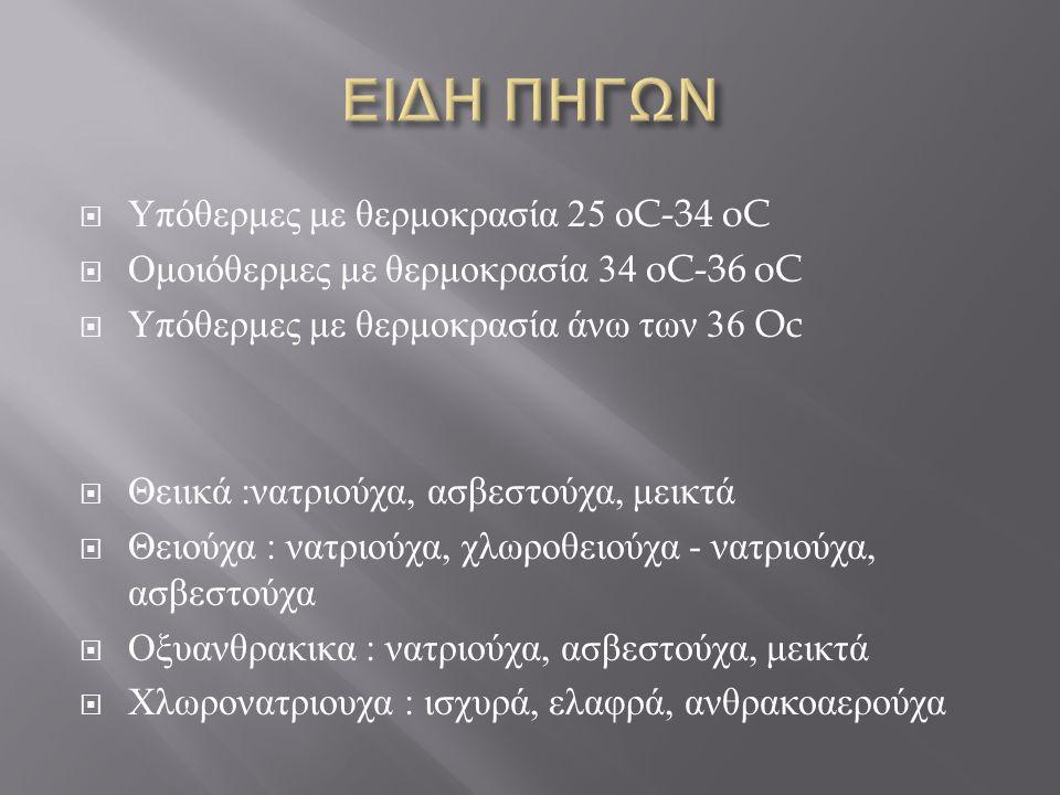  Υπόθερμες με θερμοκρασία 25 ο C-34 oC  Ομοιόθερμες με θερμοκρασία 34 oC-36 oC  Υπόθερμες με θερμοκρασία άνω των 36 Oc  Θειικά : νατριούχα, ασβεστούχα, μεικτά  Θειούχα : νατριούχα, χλωροθειούχα - νατριούχα, ασβεστούχα  Οξυανθρακικα : νατριούχα, ασβεστούχα, μεικτά  Χλωρονατριουχα : ισχυρά, ελαφρά, ανθρακοαερούχα