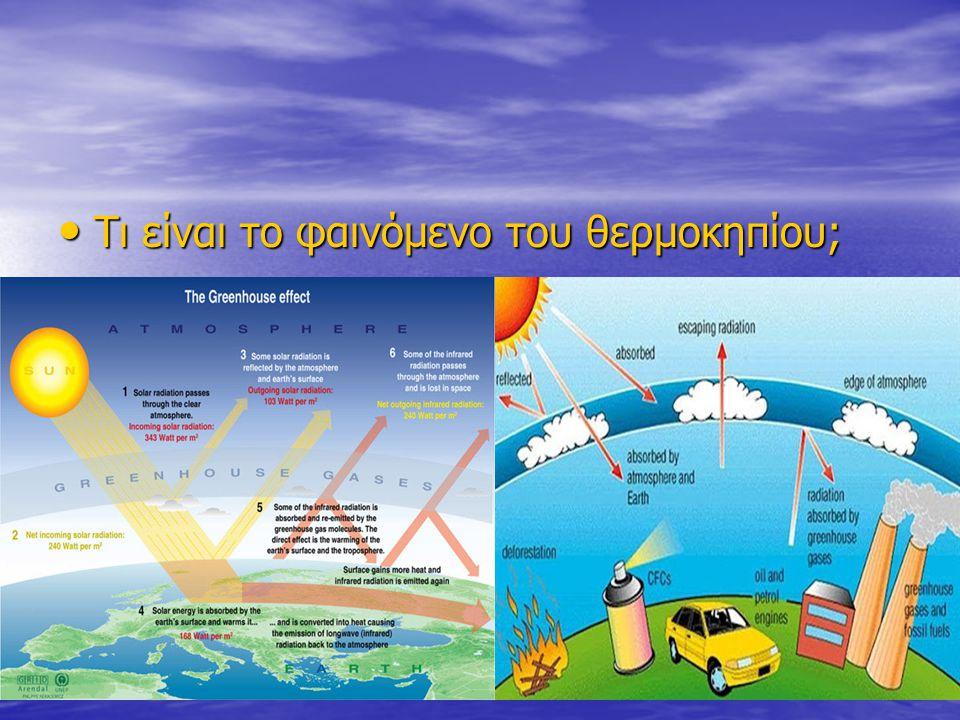 Τι είναι το φαινόμενο του θερμοκηπίου; Τι είναι το φαινόμενο του θερμοκηπίου;