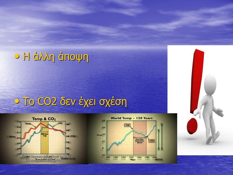 Η άλλη άποψη Η άλλη άποψη Το CO2 δεν έχει σχέση Το CO2 δεν έχει σχέση