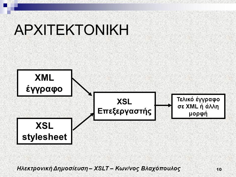 Ηλεκτρονική Δημοσίευση – XSLT – Κων/νος Βλαχόπουλος 10 ΑΡΧΙΤΕΚΤΟΝΙΚΗ XML έγγραφο XSL stylesheet XSL Επεξεργαστής Τελικό έγγραφο σε XML ή άλλη μορφή