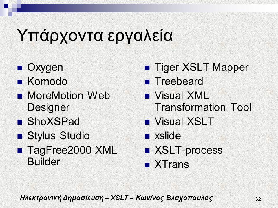 Ηλεκτρονική Δημοσίευση – XSLT – Κων/νος Βλαχόπουλος 32 Υπάρχοντα εργαλεία Οxygen Komodo MoreMotion Web Designer ShoXSPad Stylus Studio TagFree2000 XML Builder Tiger XSLT Mapper Treebeard Visual XML Transformation Tool Visual XSLT xslide XSLT-process XTrans