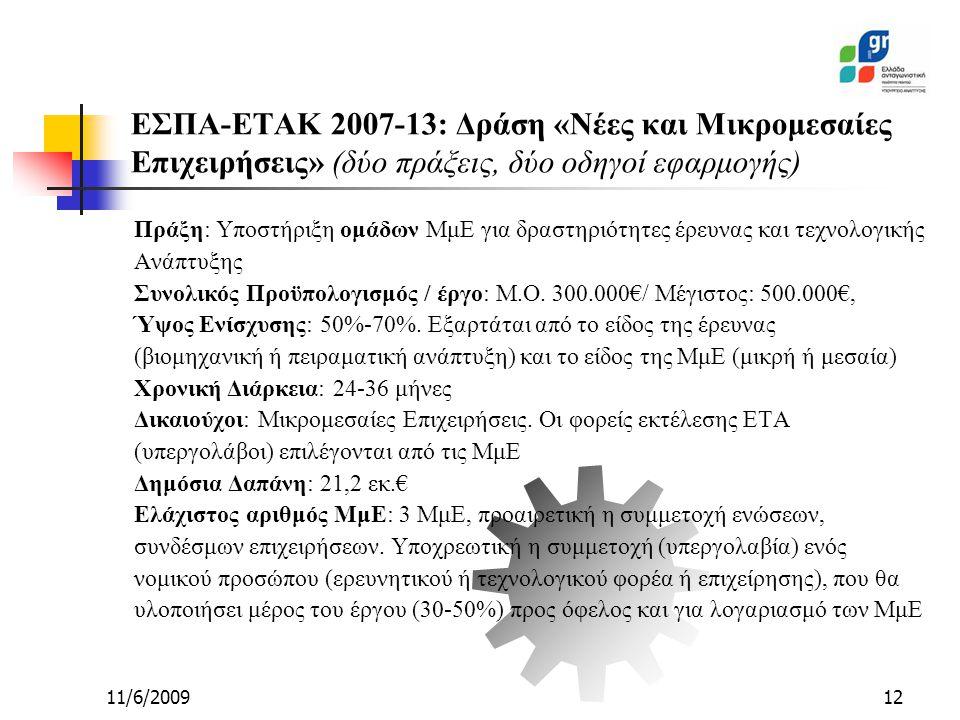 11/6/200912 Πράξη: Υποστήριξη ομάδων ΜμΕ για δραστηριότητες έρευνας και τεχνολογικής Ανάπτυξης Συνολικός Προϋπολογισμός / έργο: Μ.Ο.