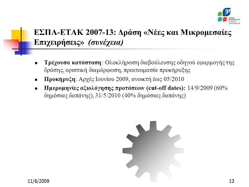 11/6/200913 ΕΣΠΑ-ΕΤΑΚ 2007-13: Δράση «Νέες και Μικρομεσαίες Επιχειρήσεις» (συνέχεια) Τρέχουσα κατάσταση: Ολοκλήρωση διαβούλευσης οδηγού εφαρμογής της δράσης, οριστική διαμόρφωση, προετοιμασία προκήρυξης Προκήρυξη: Αρχές Ιουνίου 2009, ανοικτή έως 05/2010 Ημερομηνίες αξιολόγησης προτάσεων (cut-off dates): 14/9/2009 (60% δημόσιας δαπάνης), 31/5/2010 (40% δημόσιας δαπάνης)
