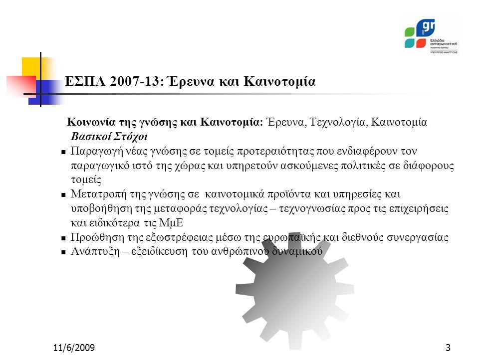 11/6/20094 Δικαιούχοι: ΜμΕ έως 20 εργαζόμενοι Προκήρυξη: 26 Μαρτίου 2009 Ανοικτή έως εξάντλησης των κουπονιών: Υποβλήθηκαν 574 αιτήσεις Προϋπολογισμός δράσης: 8,4 εκ.€ Επιχορήγηση ανά ΜμΕ/κουπόνι: μέγιστο 7.000 € (χωρίς ΦΠΑ) Επιλέξιμες Δραστηριότητες Επιχειρήσεων: Κυρίως Μεταποίηση ΕΣΠΑ-ΕΤΑΚ 2007-13: Δράση «Κουπόνια Καινοτομίας»