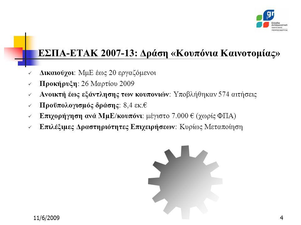 11/6/200915 Τρέχουσα κατάσταση: Ολοκλήρωση διαβούλευσης στη 01.06.2009 – Οριστική διαμόρφωση οδηγού εφαρμογής Προκήρυξη: Αρχές Ιουλίου 2009, ανοικτή έως 9/2010 (ολοκλήρωση έργων έως το 2013) Ημερομηνίες αξιολόγησης προτάσεων (cut-off dates): 30/10/2009 (60% δημόσιας δαπάνης), 15/9/2010 (40% δημόσιας δαπάνης) ΕΣΠΑ-ΕΤΑΚ 2007-13: Δράση «Νέες και Μικρομεσαίες Επιχειρήσεις» (συνέχεια)