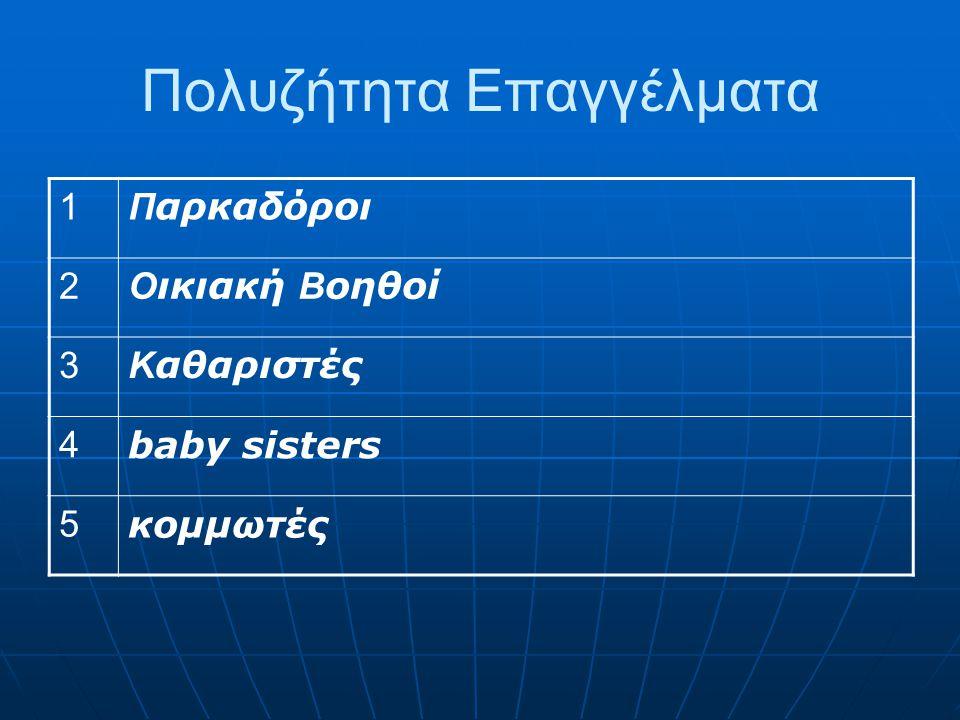 Πολυζήτητα Επαγγέλματα 1 Π αρκαδόροι 2 Ο ικιακή Β οηθοί 3 Κ αθαριστές 4 baby sisters 5 κομμωτές