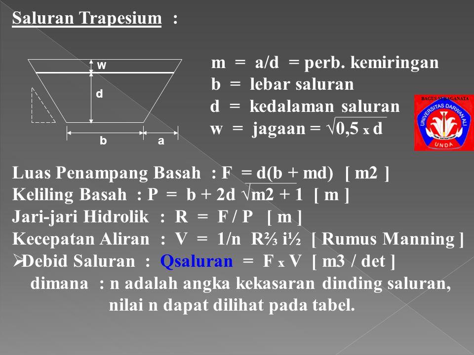 Perencanaan Drainase : Debid Air Permukaan / Run off Qrun off = 1/3,6 C x I x A (m3/det) C = koefisien pengaliran (tergantung kondisi permukaan lingku