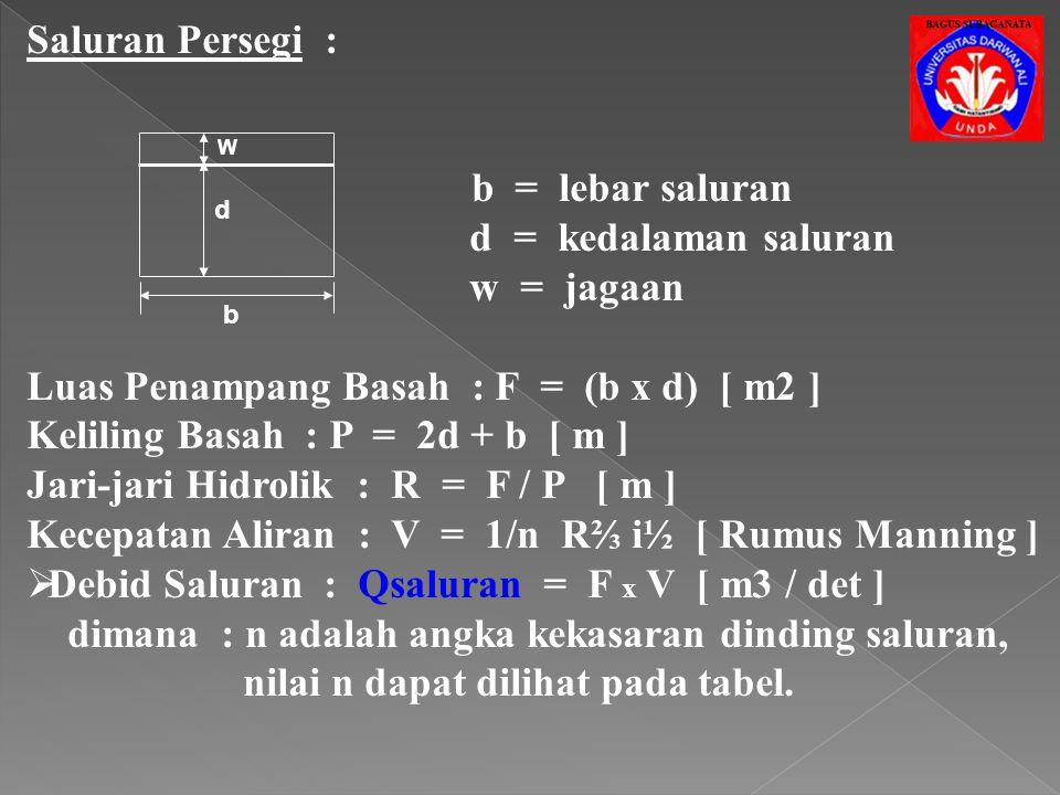 Saluran Trapesium : m = a/d = perb. kemiringan b = lebar saluran d = kedalaman saluran w = jagaan = √0,5 x d Luas Penampang Basah : F = d(b + md) [ m2
