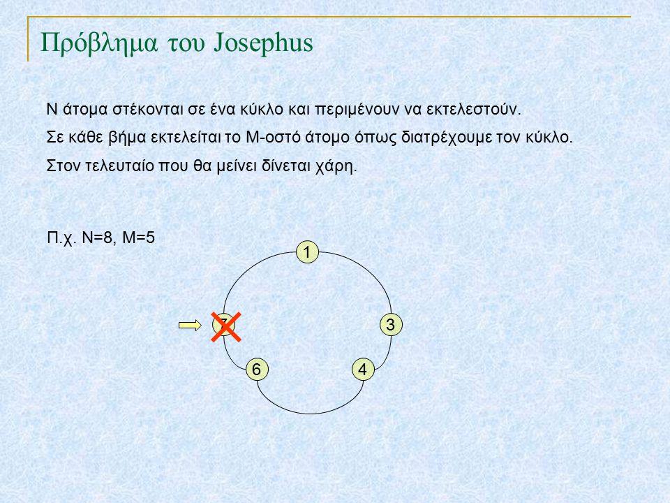 Πρόβλημα του Josephus Ν άτομα στέκονται σε ένα κύκλο και περιμένουν να εκτελεστούν.
