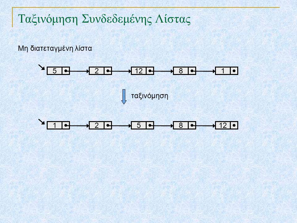 Ταξινόμηση Συνδεδεμένης Λίστας 521281 Μη διατεταγμένη λίστα ταξινόμηση 125812