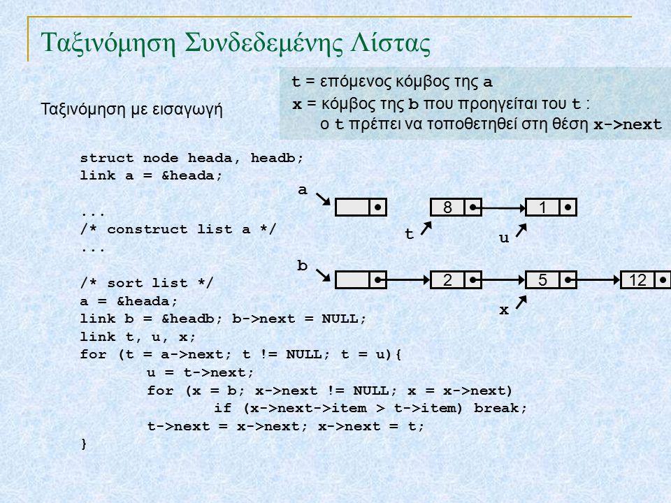 Ταξινόμηση Συνδεδεμένης Λίστας Ταξινόμηση με εισαγωγή t = επόμενος κόμβος της a x = κόμβος της b που προηγείται του t : ο t πρέπει να τοποθετηθεί στη θέση x->next struct node heada, headb; link a = &heada;...