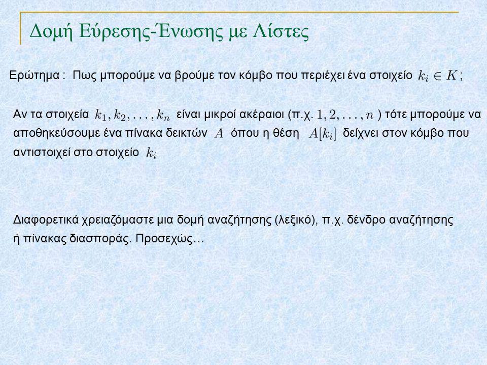 Δομή Εύρεσης-Ένωσης με Λίστες Ερώτημα : Πως μπορούμε να βρούμε τον κόμβο που περιέχει ένα στοιχείο ; Αν τα στοιχεία είναι μικροί ακέραιοι (π.χ.