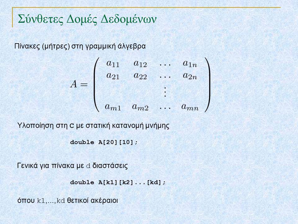 Σύνθετες Δομές Δεδομένων Πίνακες (μήτρες) στη γραμμική άλγεβρα Υλοποίηση στη C με στατική κατανομή μνήμης double Α[20][10]; Γενικά για πίνακα με d διαστάσεις double Α[k1][k2]...[kd]; όπου k1,..., kd θετικοί ακέραιοι