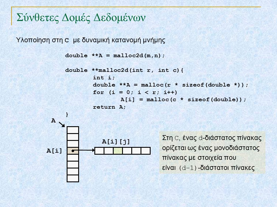 Σύνθετες Δομές Δεδομένων Υλοποίηση στη C με δυναμική κατανομή μνήμης double **Α = malloc2d(m,n); double **malloc2d(int r, int c){ int i; double **A = malloc(r * sizeof(double *)); for (i = 0; i < r; i++) A[i] = malloc(c * sizeof(double)); return A; } A A[i] A[i][j] Στη C, ένας d -διάστατος πίνακας ορίζεται ως ένας μονοδιάστατος πίνακας με στοιχεία που είναι (d-1) -διάστατοι πίνακες