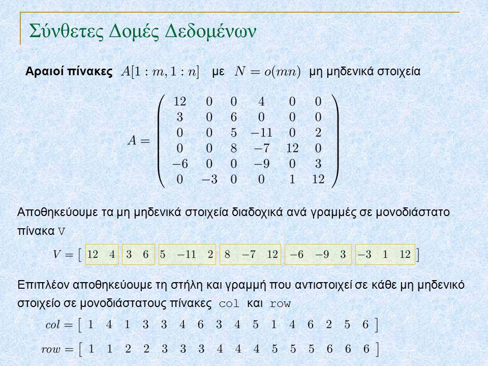 Σύνθετες Δομές Δεδομένων Αποθηκεύουμε τα μη μηδενικά στοιχεία διαδοχικά ανά γραμμές σε μονοδιάστατο πίνακα V Επιπλέον αποθηκεύουμε τη στήλη και γραμμή που αντιστοιχεί σε κάθε μη μηδενικό στοιχείο σε μονοδιάστατους πίνακες col και row Αραιοί πίνακες με μη μηδενικά στοιχεία