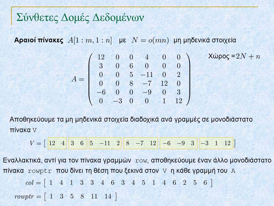 Σύνθετες Δομές Δεδομένων Αραιοί πίνακες με μη μηδενικά στοιχεία Χώρος = Αποθηκεύουμε τα μη μηδενικά στοιχεία διαδοχικά ανά γραμμές σε μονοδιάστατο πίνακα V Εναλλακτικά, αντί για τον πίνακα γραμμών row, αποθηκεύουμε έναν άλλο μονοδιάστατο πίνακα rowptr που δίνει τη θέση που ξεκινά στον V η κάθε γραμμή του Α