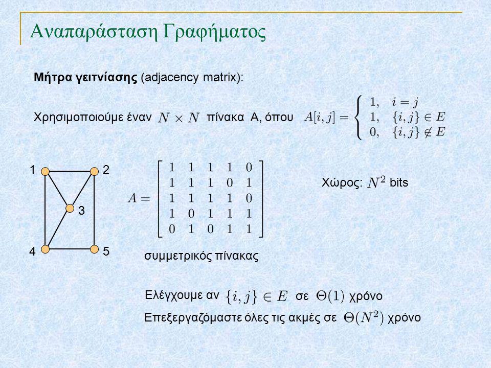 Αναπαράσταση Γραφήματος Μήτρα γειτνίασης (adjacency matrix): TexPoint fonts used in EMF.